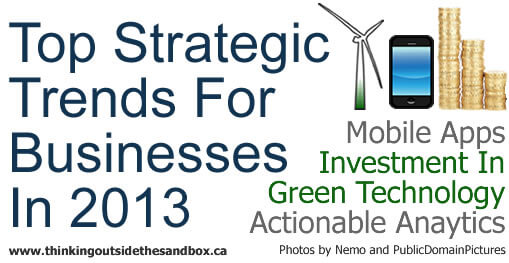 Top Strategic Trends For Businesses in 2013