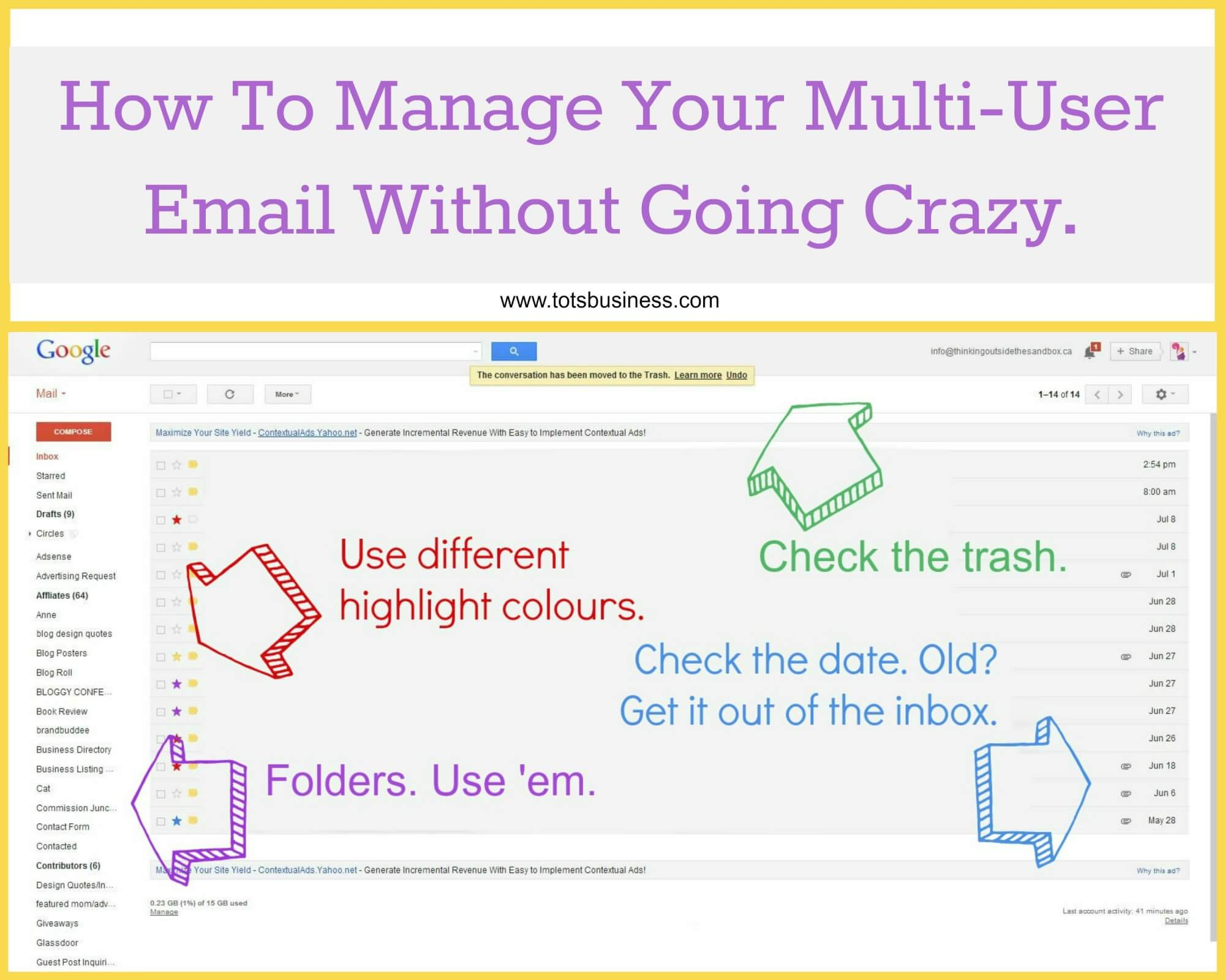 Thinking Outside The Sandbox: Business PicMonkey-Collage How To Manage a Single Email Address with Multiple Users Without Going Crazy. All Posts Blogging Small Business  tips multi users how to email