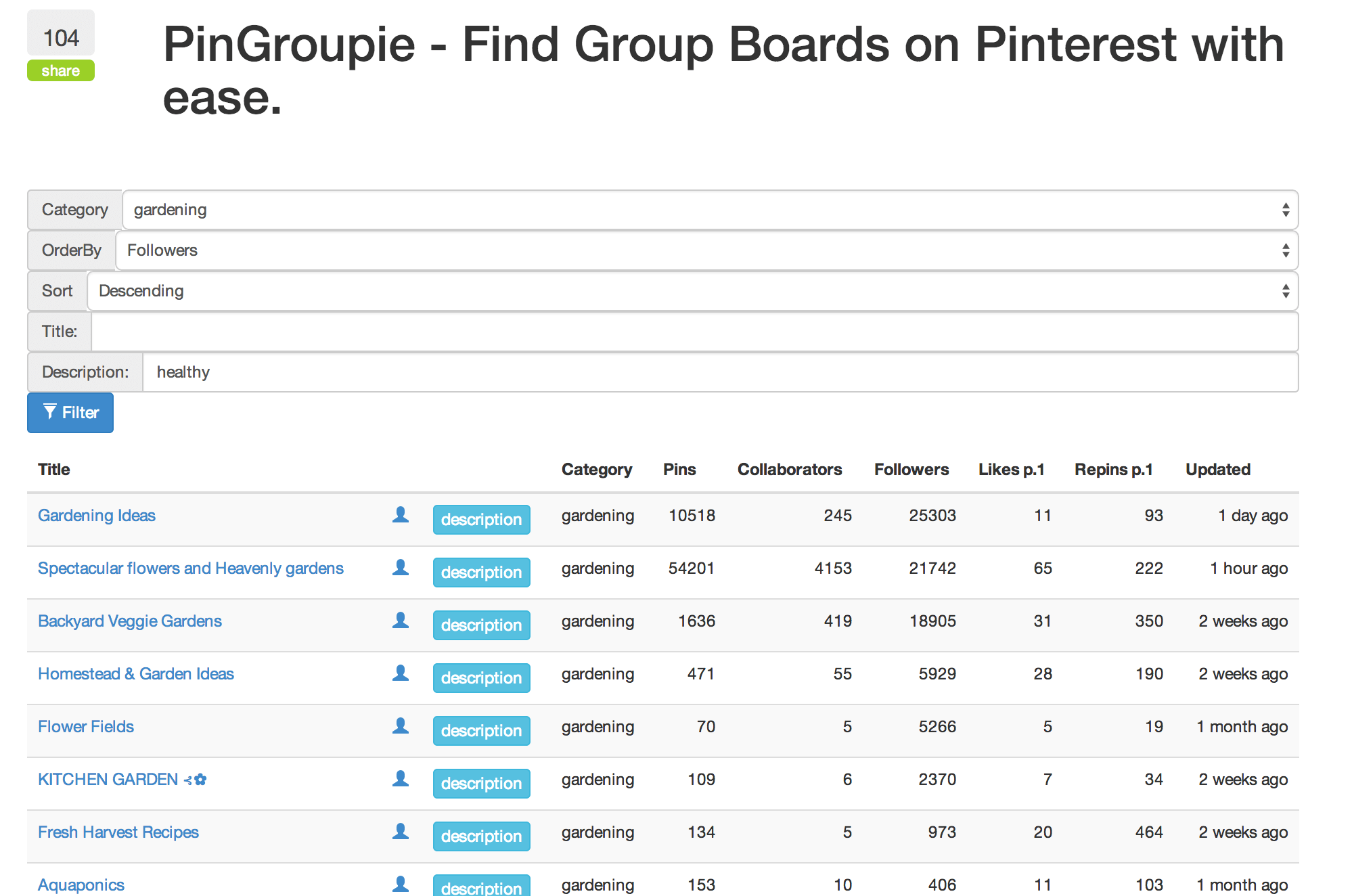 PinGroupie to help bloggers find group boards |5 Ways to be a Successful Pinner