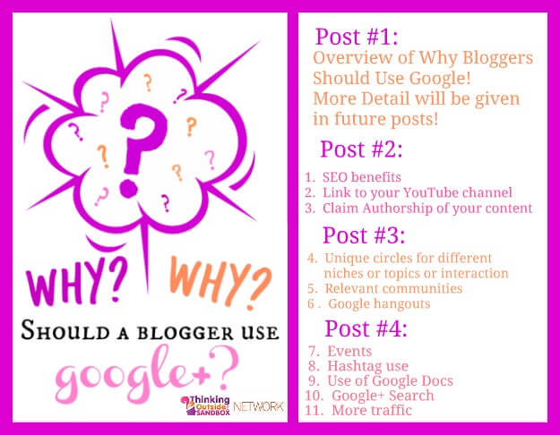 Thinking Outside The Sandbox: Business google+-contributor1 Why Every Blogger Should Use Google+ All Posts Blogging Social Media  wahm mom blog google plus google blogging blogger blog