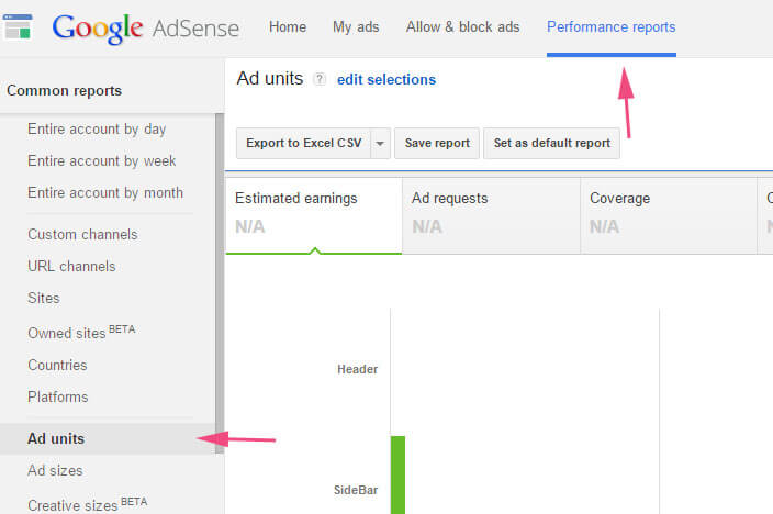 Setting Up Adsense Ads to Make Money