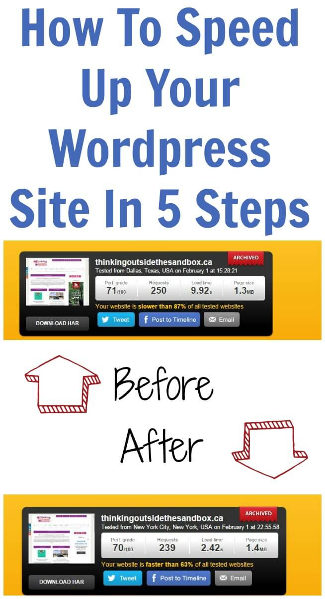 Thinking Outside The Sandbox: Business How-To-Speed-Up-Your-Wordpress-Site-In-5-Steps How To Speed Up Your Wordpress Site In 5 Steps Blogging Small Business TOTS Business  wordpress website blog