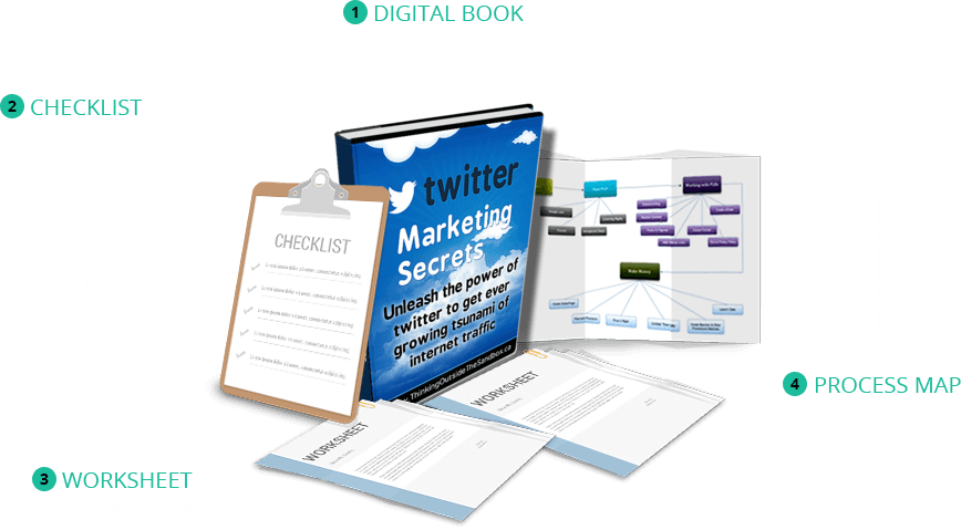 The Ultimate 101 Twitter Guide for Marketing Branding & Business eBook